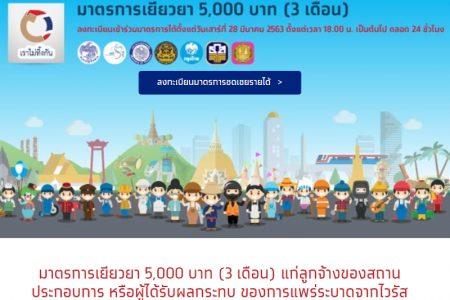 タイ新型コロナウィルス日系工場休止情報・労働者への給付金政策とは